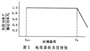 电阻测量的三表法