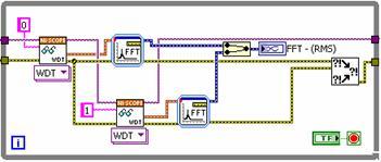 利用LabVIEW优化多核处理器环境中的自动化测试应用