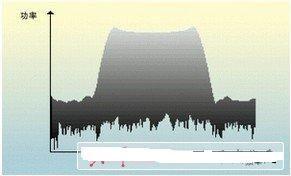 如何利用矢量分析实现RF有效测量