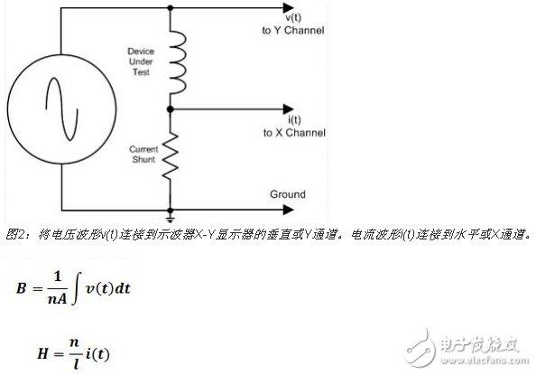 扩展示波器用途的十大实用技巧
