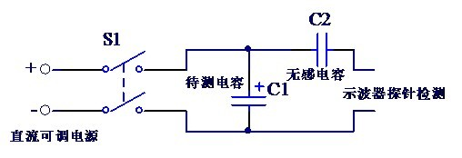 电解电容器测试方法指南