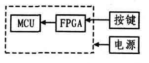 基于FPGA技术的多按键状态识别系统设计