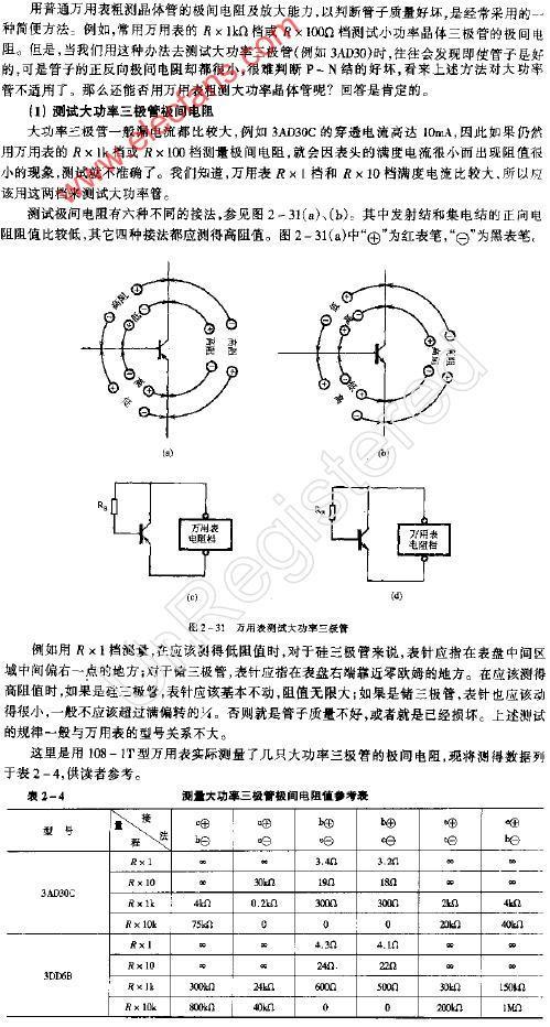 如何用万用表测试大功率三极管