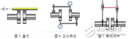 电机测试系统如何完美轴对中?