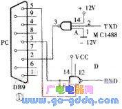 PC机与51系列单片机实现通信的一般方法和步骤