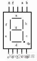 CPLD设计的驱动数码显示电路案例