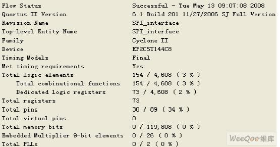 FPGA设计的SPI自动发送模块技术
