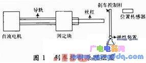 一种冲孔打桩机自动控制系统设计