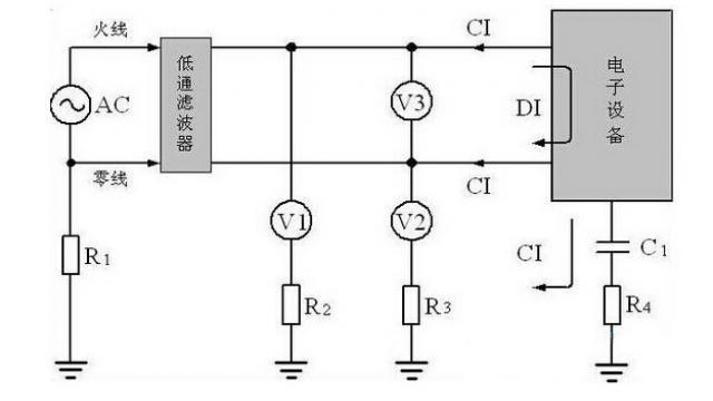 使用示波器进行EMI共模电流进行测量