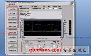 生物质气体燃料发动机测量控制系统