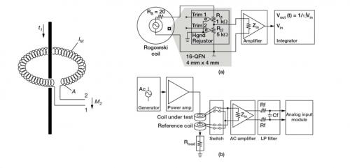 六种电流测量方法优劣分析