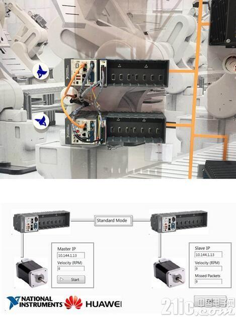 华为联合伙伴发布覆盖6大场景的TSN+OPC UA测试床,NI TSN技术成关键一环