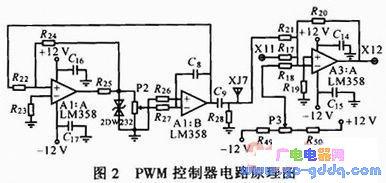 基于SKJ-II型数字随动系统的PWM装置数学模型分析