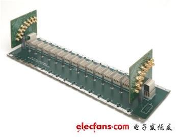 PLTS软件在网络分析仪做信号完整性测量的必要