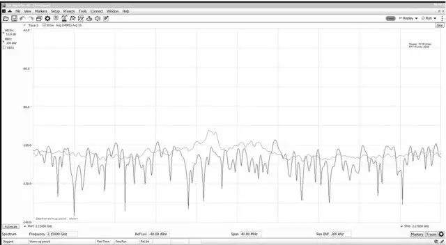 泰克实时频谱分析仪抗干扰挑战