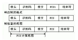 用PC和PLC组建的监控系统