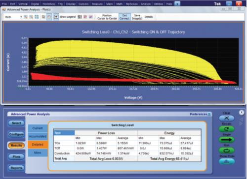 电源测量小贴士(连载五): 测试功率阶段开关特点