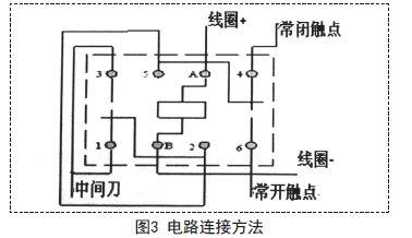 基于LabVIEW的继电器测试系统的设计方案