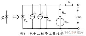 光电检测系统的原理和设计方法