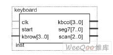 基于VHDL 的矩阵键盘及显示电路设计