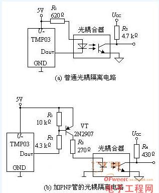 基于TMP03的远程测温电路设计方案
