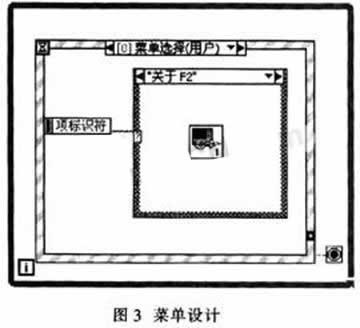 基于虚拟仪器的电网综合参数测控系统