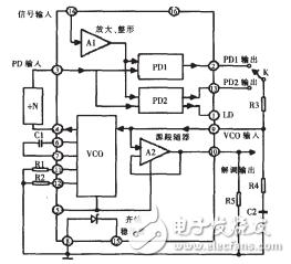 用锁相环CD4046实现电动机转速测量