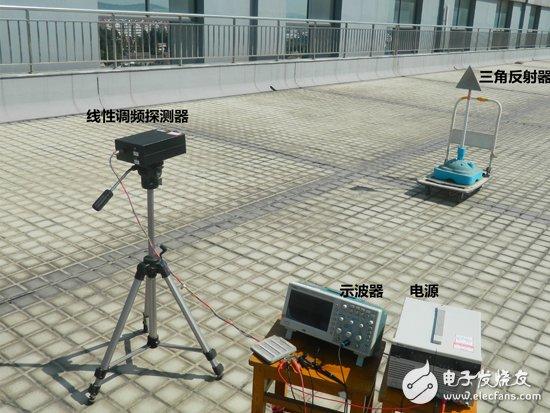 毫米波线性调频测距实验系统