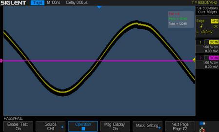 示波器使用专题之模板测试