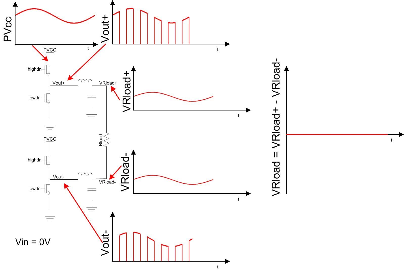 音频放大器PSRR测量技术及其电源纹波效应探讨