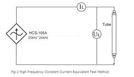 高频基准整流器的两种测试方法比较