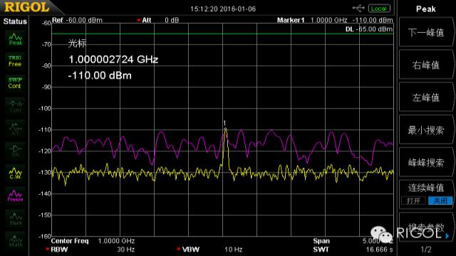 频谱分析仪深入学,射频分析很简单!