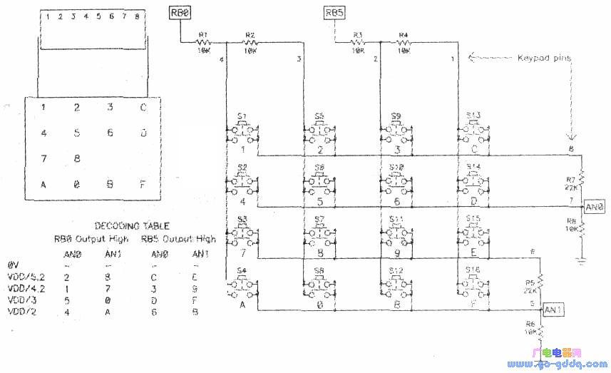 PIC单片机用于LCD段驱动器的键盘接口