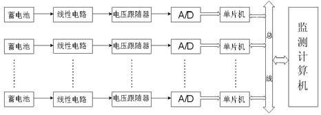 基于线性电路直接采样法的串联电池组电压测量