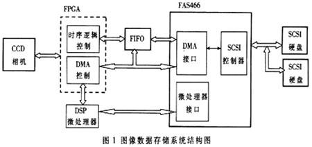 基于32位微控制器MC68HC376的开发设计和应用