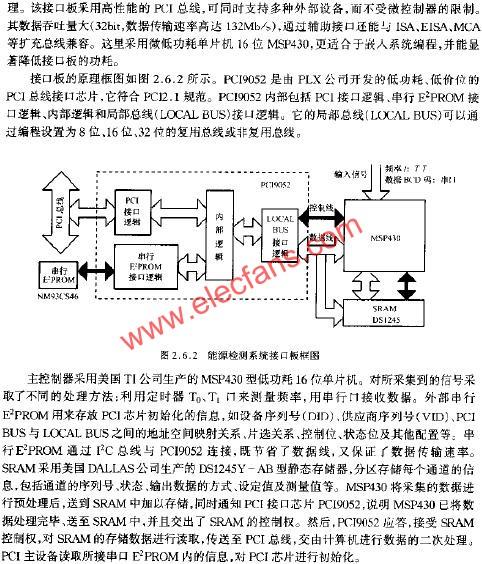 能源自动测控系统接口板的设计