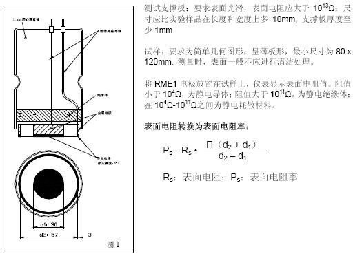 静电耗散材料电阻和电阻率的测量