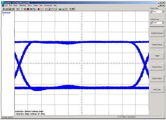 采样示波器和实时示波器的比较