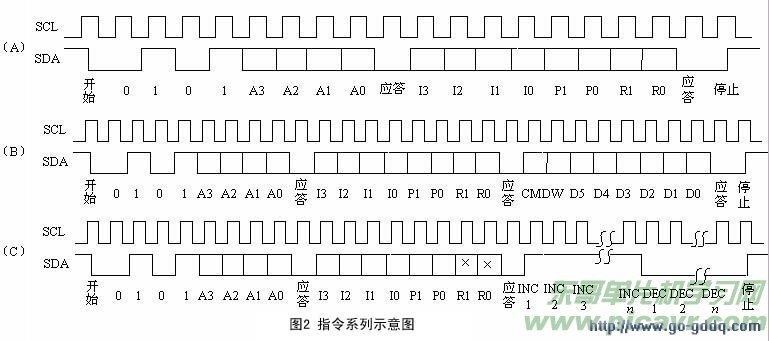 数字电位器X9241与PIC单片机接口程序
