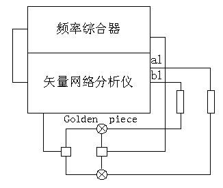 三混频器技术在混频器测试中的应用