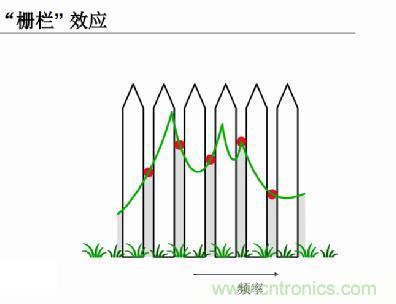 解决谐波污染问题,如何正确进行谐波测量?
