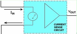 高性能电流检测设计