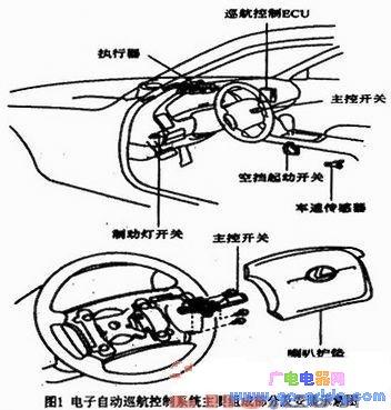 基于Atmega8的PID控制策略的车辆稳定行驶及加速、减速控制