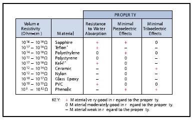 电流表原理和如何避免测量误差(二)