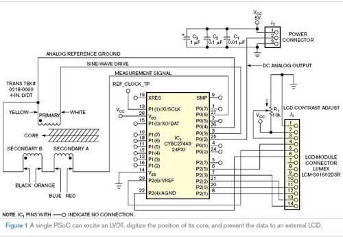 PSoC微控制器与LVDT在位置测量中的应用
