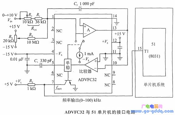 高精度ADVF32与51系列单片机接口介绍