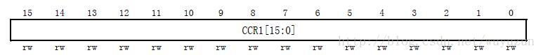 STM32处理器输入捕获分析