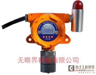 氯气检测仪能实现那些危险环境下的检测要求