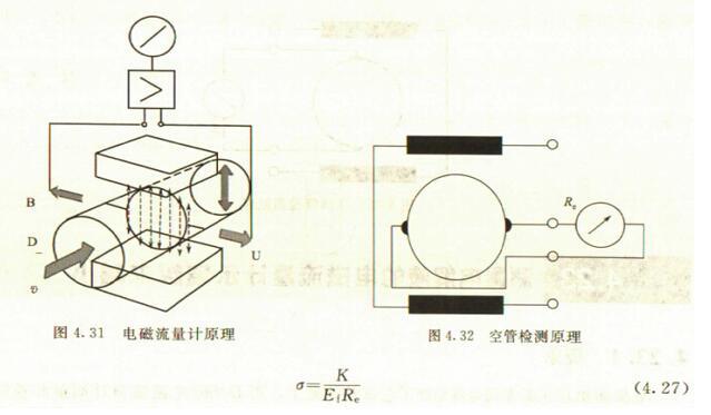 利用电磁流量计来测量空调冷冻水的案例分析