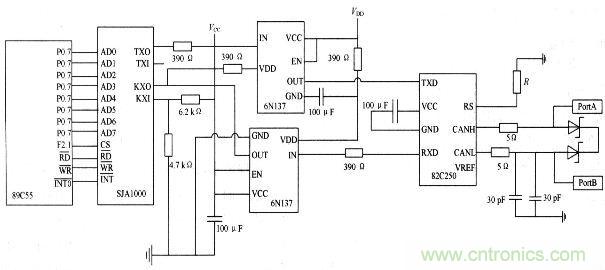CAN总线与以太网的嵌入式网关电路的设计与实现